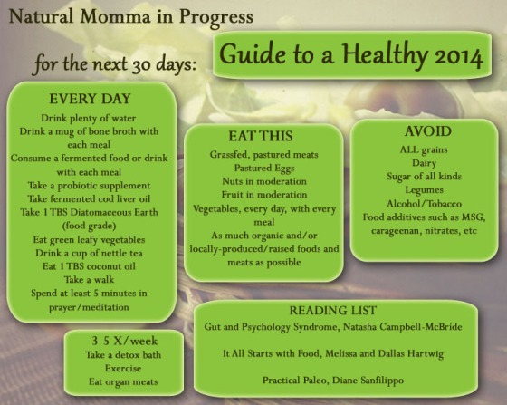 Healthy 2014 Printable copy